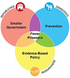 2013-12-18-policyshiftchart.jpg
