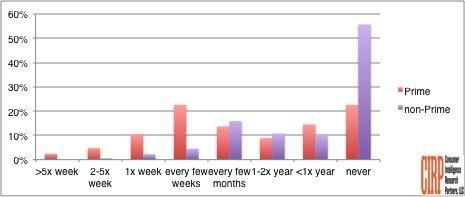 2013-12-20-chart1.jpg