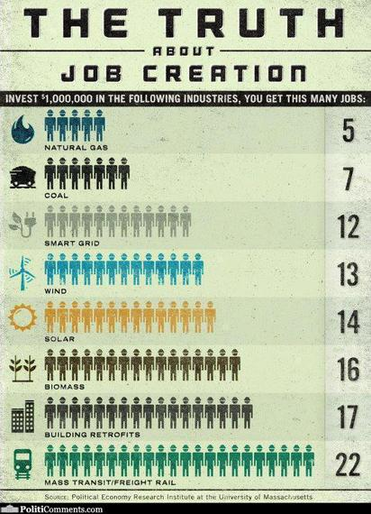 2013-12-22-1truthaboutjobs.jpg