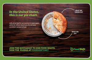 2013-12-26-FoodShiftBARTpie.jpg