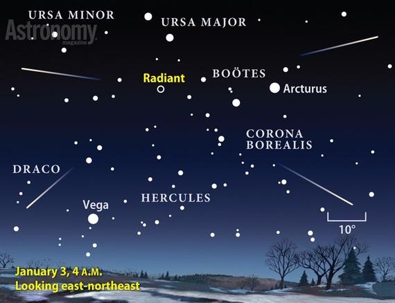 2014-01-02-Meteorshowerfinderchart.jpg