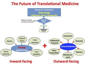 2014-01-02-leanviewoftranslationalmedicine2.jpg