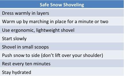 2014-01-06-Safeshoveling.jpg