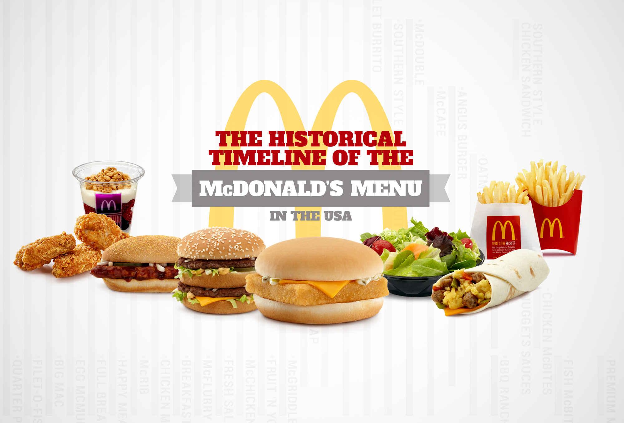 current mcdonalds menu