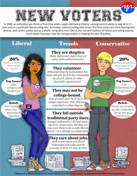 2014-01-08-liberalandconservativecartoon_template.jpg