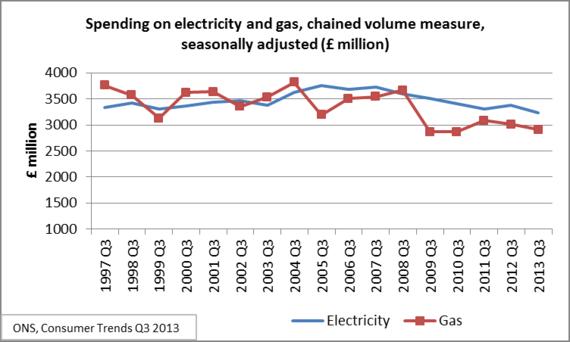 2014-01-09-energyexpenditure.png