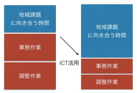 2014-01-13-ICT5.png