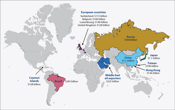 2014-01-14-countries_largest_holdings_tres_sec_2012.png