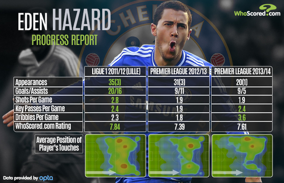2014-01-15-2014_1_HazardProgress.jpg