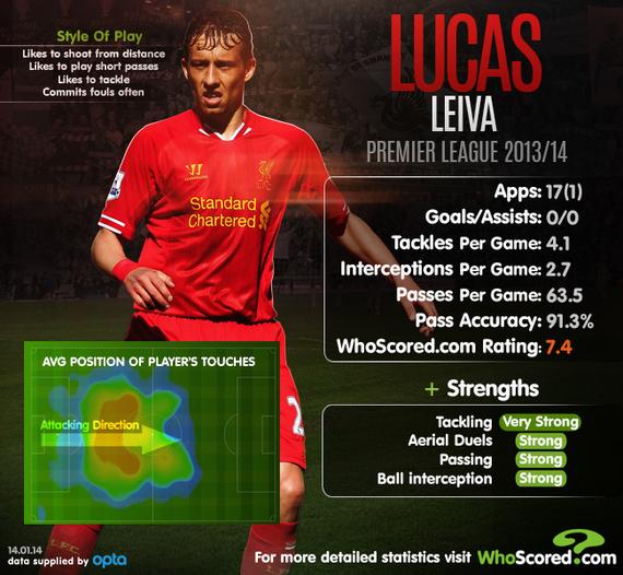 2014-01-15-Lucas.jpg