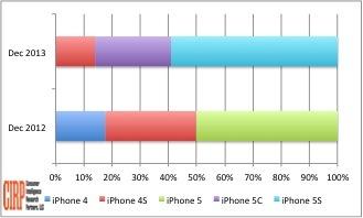 2014-01-15-chart.jpg