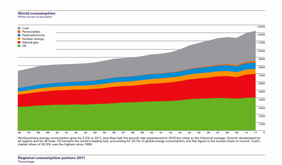 2014-01-15-graph2.png