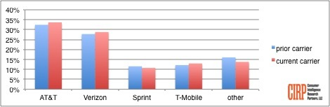 2014-01-20-chart1.jpg