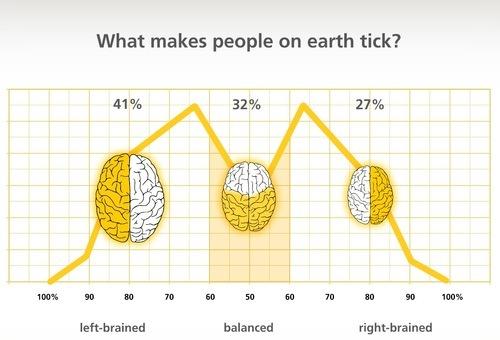 2014-01-21-braintest1.jpg