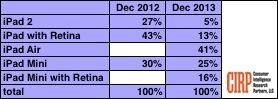 2014-01-21-table1.jpg