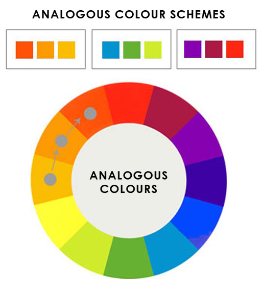 2014-01-22-ArtInteriors_20_Analogous_colors_Color_Wheelcopy.jpg
