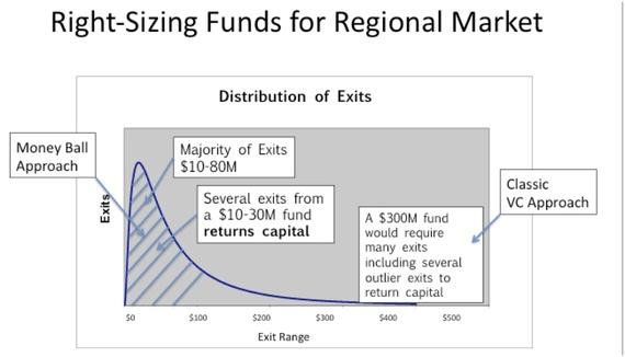 2014-01-22-fundsforregionalmarkets.jpg