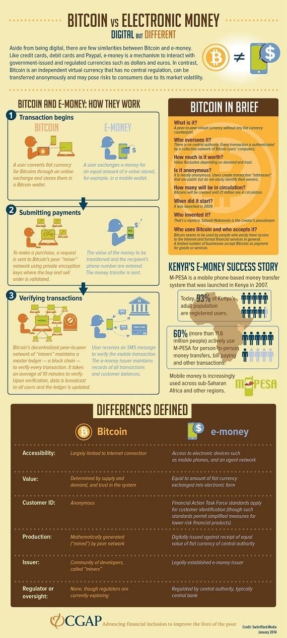 2014-01-23-bitcoin_infographic_final3.jpg