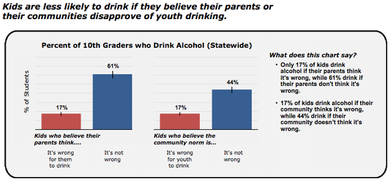 2014-01-24-Alcoholchart.png