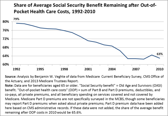 an analysis of the merits of the social security to the citizens Another critique brought up by the same mcsweeny regarding the copenhagen school is that security  social security  security: a new framework for analysis,.