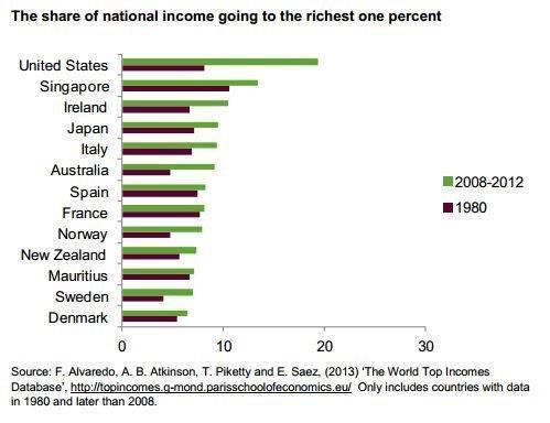 2014-01-28-InequalityReportgraphic2.jpg