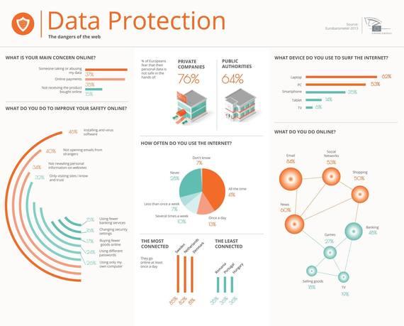 2014-01-28-dataprotection2.jpg