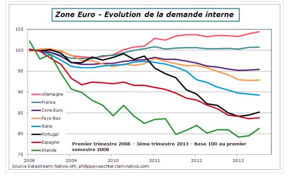 2014-01-30-graph1.png