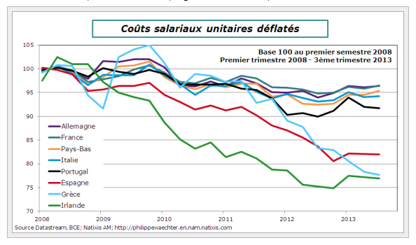 2014-01-30-graph2.png