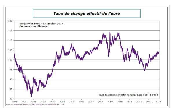 2014-01-30-graph4.png
