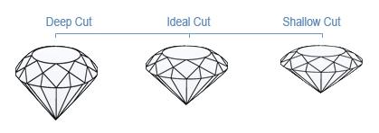 2014-02-03-Cuts.jpg