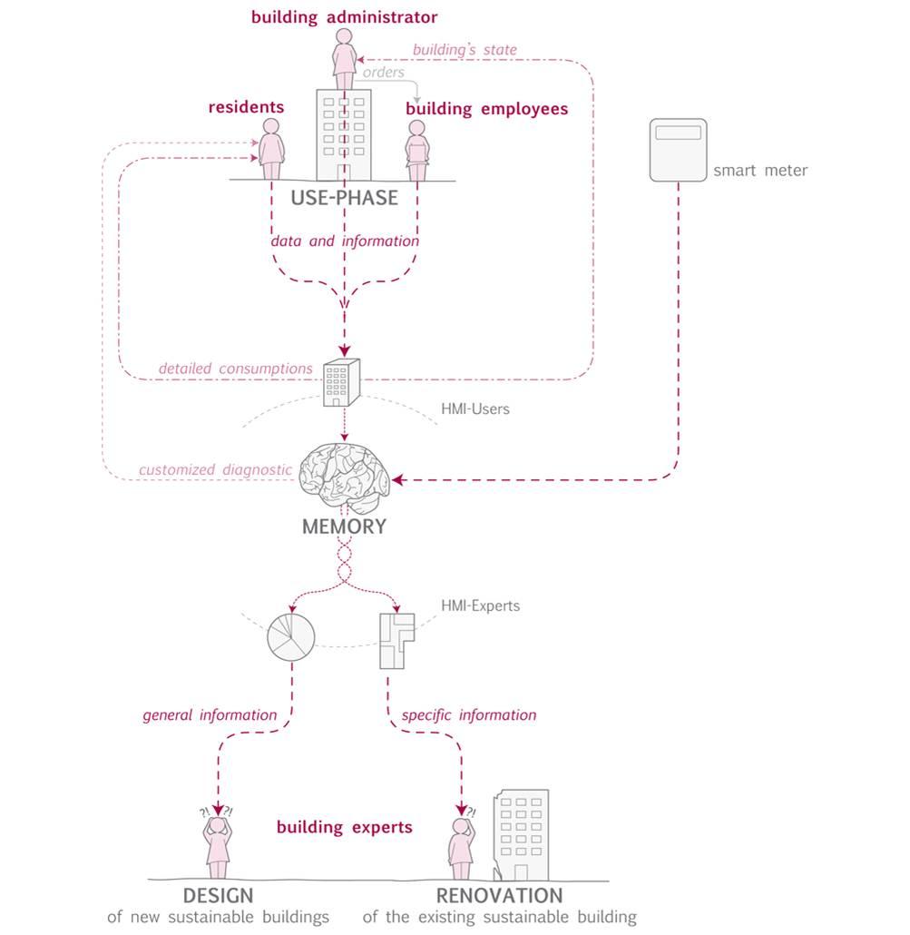 2014-02-07-Figure3.jpg