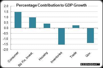 2014-02-07-GDP.jpg