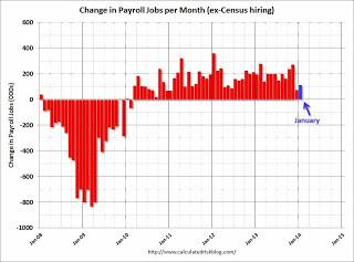 2014-02-07-jobs2014.jpg