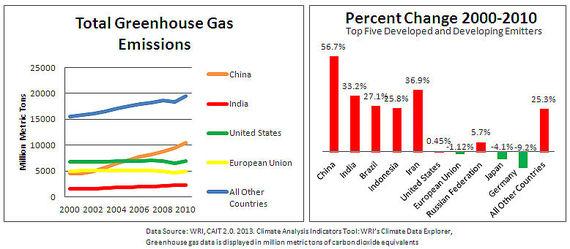 2014-02-11-Climatecharts.jpg