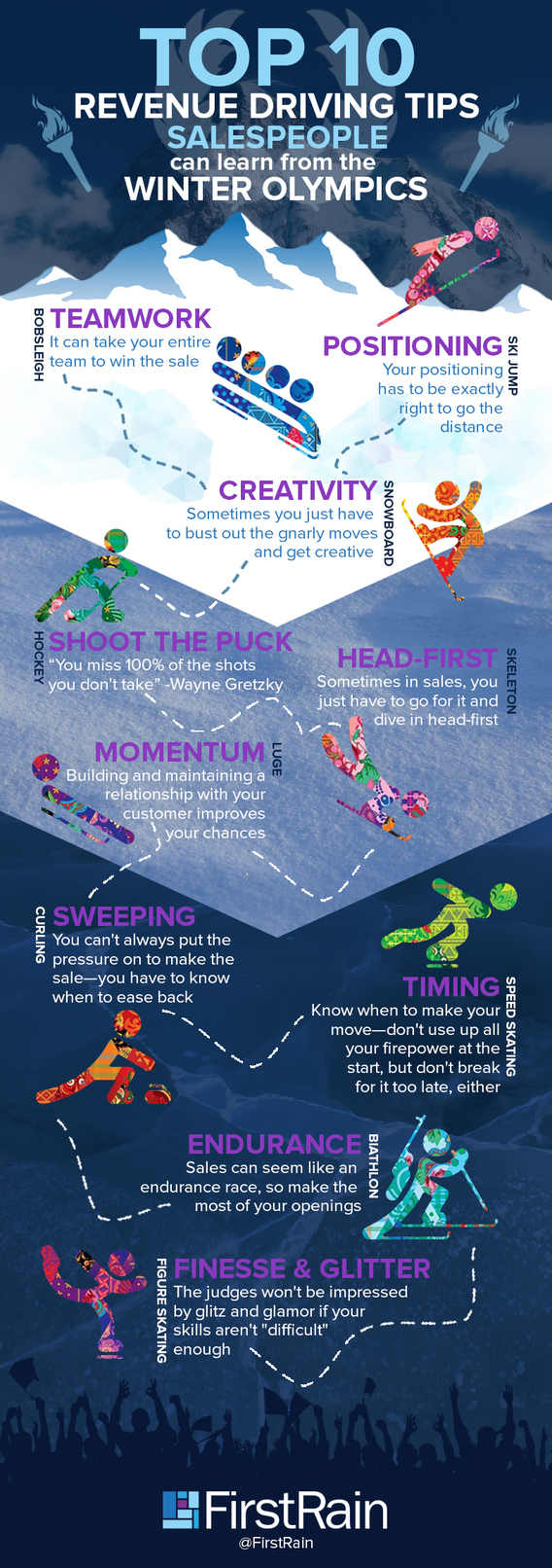 2014-02-11-OlympicsInfograph4.jpeg