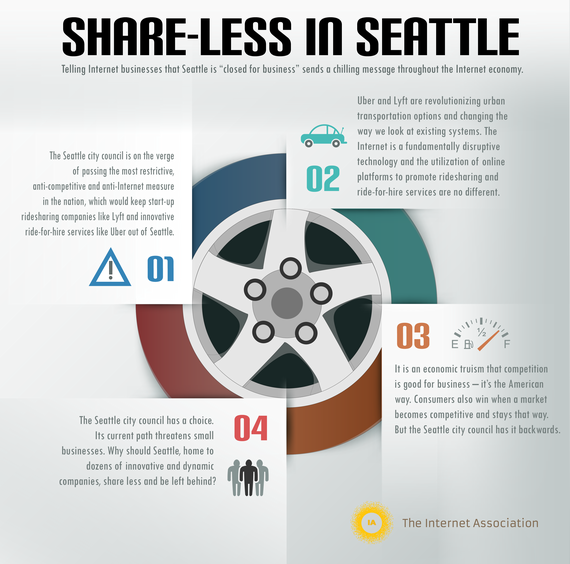 2014-02-11-ShareLessInSeattletire1.png