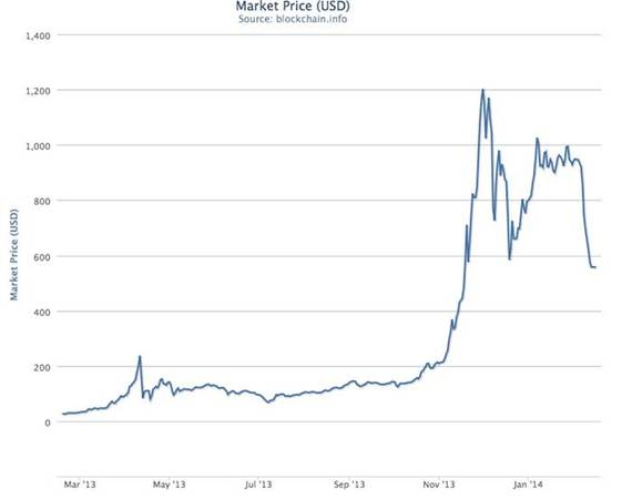 2014-02-17-bitcoin_valuation.jpg