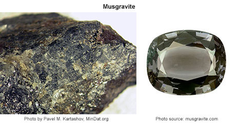 8 Gorgeous Mineral Gemstones You Probably Never Knew Existed