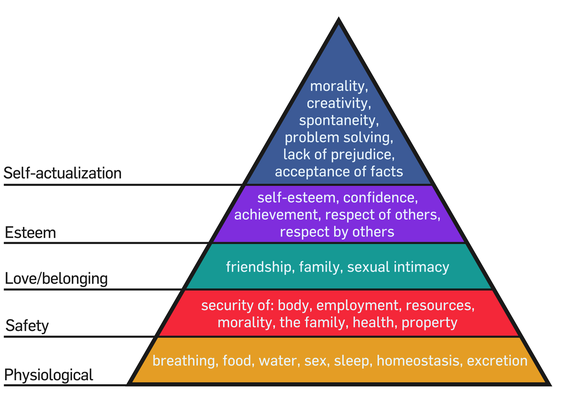 2014-02-20-Maslow.png