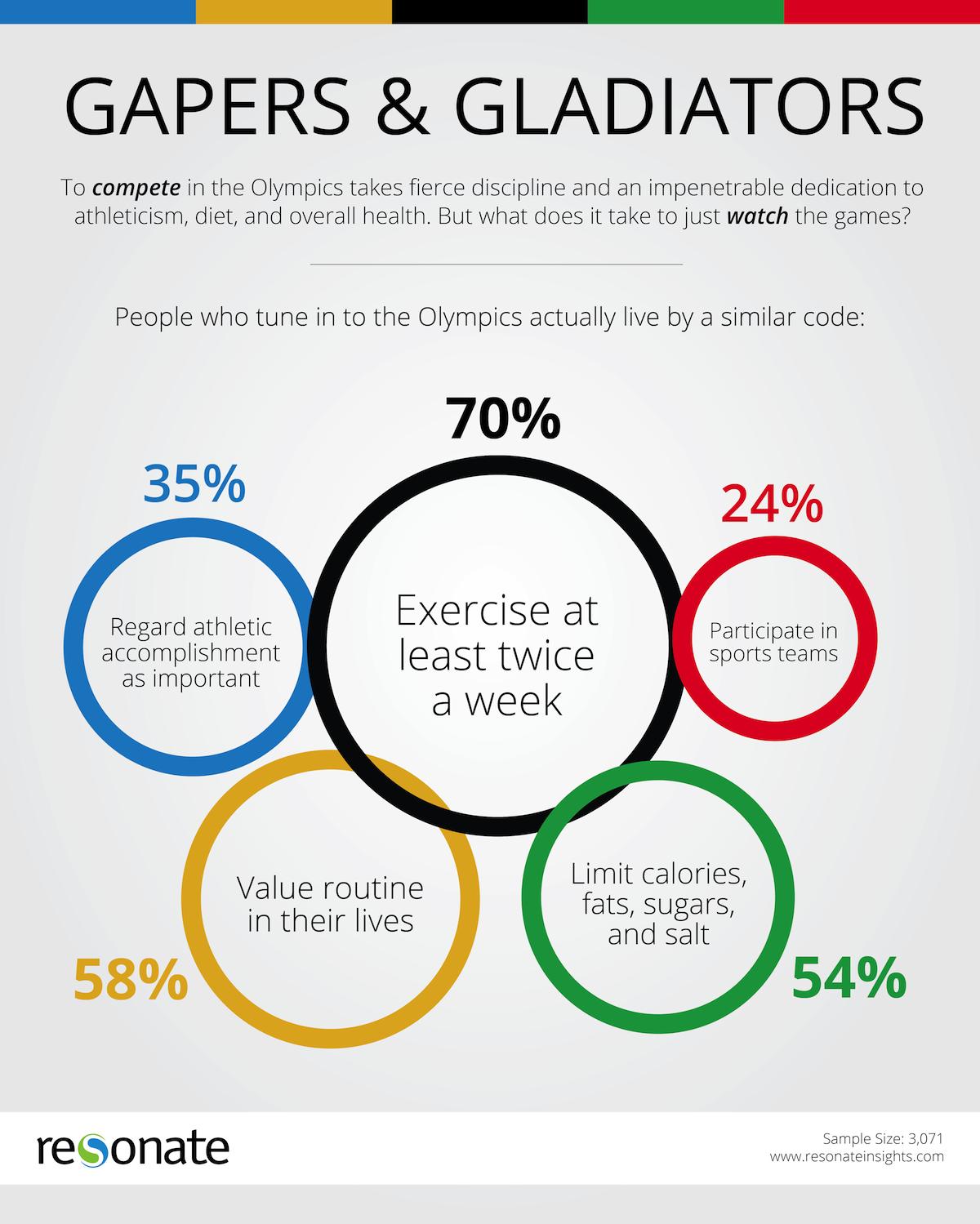 2014-02-21-Olympics2Final.png