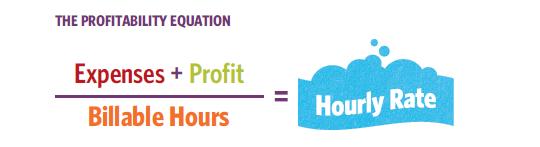 2014-02-21-profitability.png