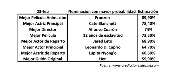 2014-02-24-Capturadepantalla20140224alas17.09.20.png