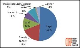 2014-02-24-chart1.jpg