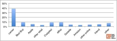 2014-02-24-chart2.jpg