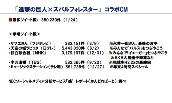 2014-02-26-shingekikolabo.png