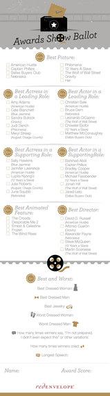 2014-02-28-AwardsBallot.jpg