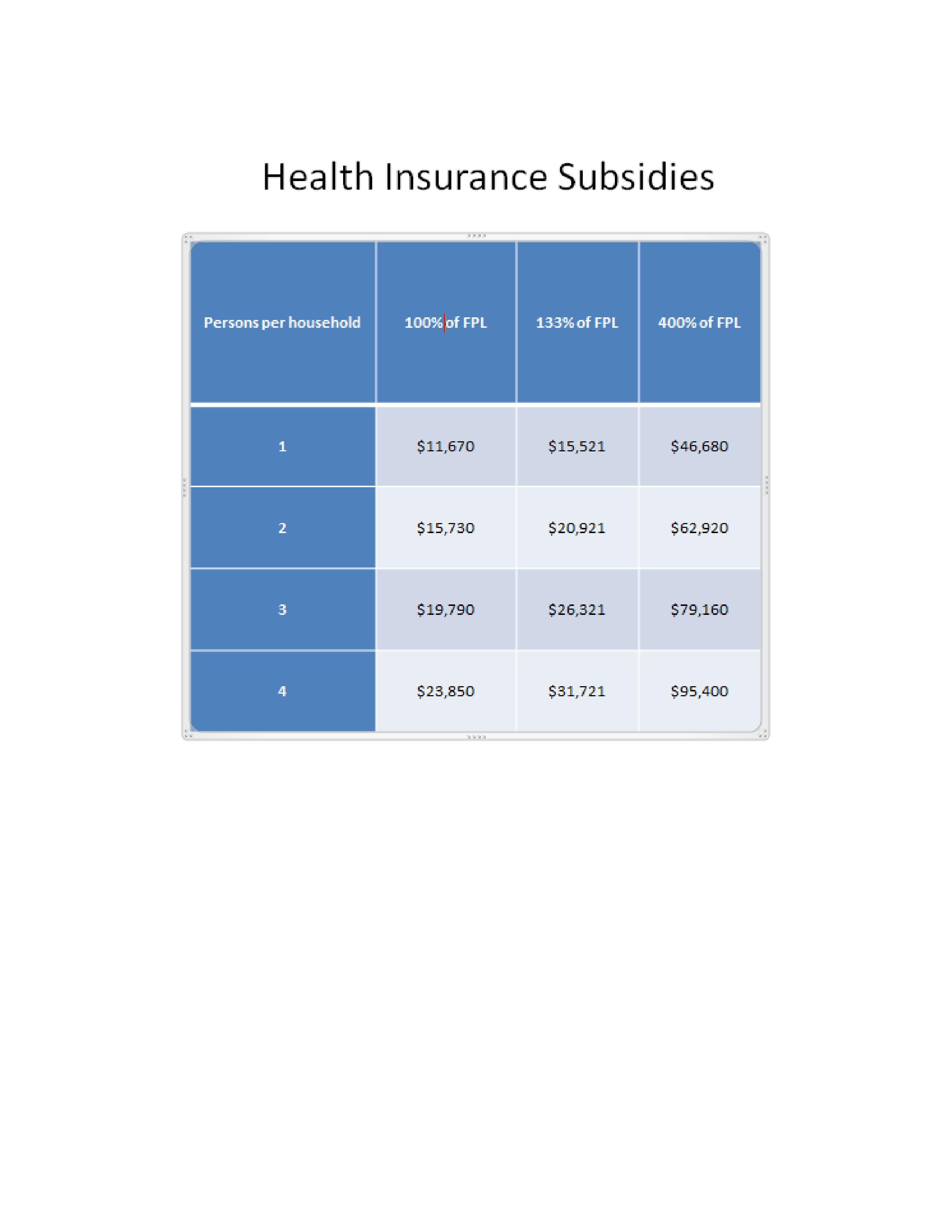 health insurance deadline extended
