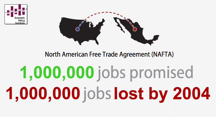 north american free trade agreement nafta essay