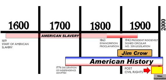 2014-03-03-SlaveryChart2.jpg