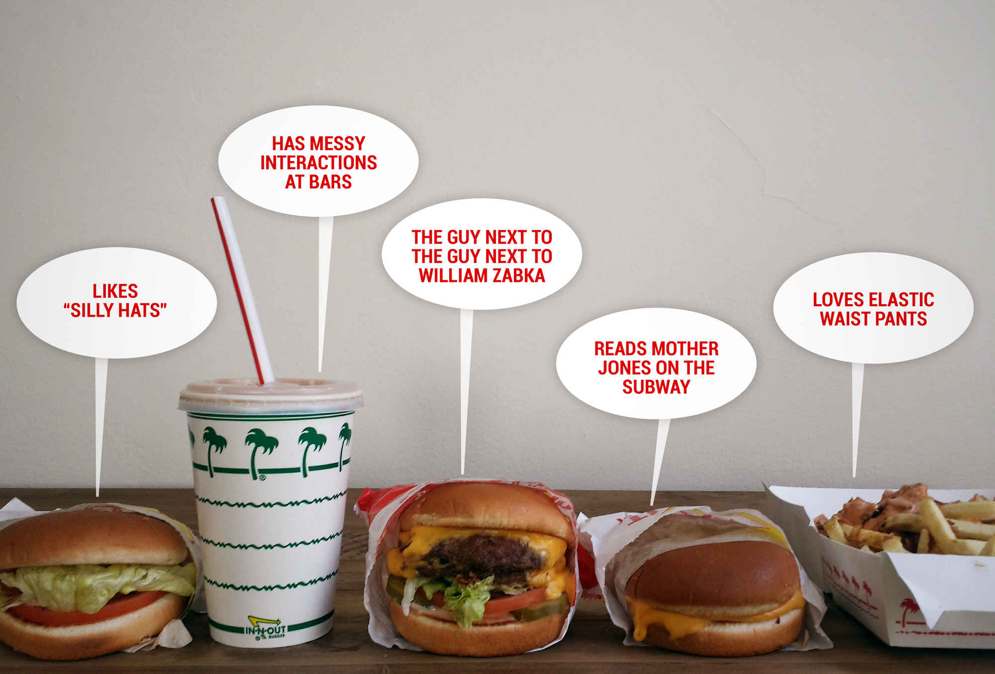 What Your In-N-Out Order Says About You | HuffPost Life